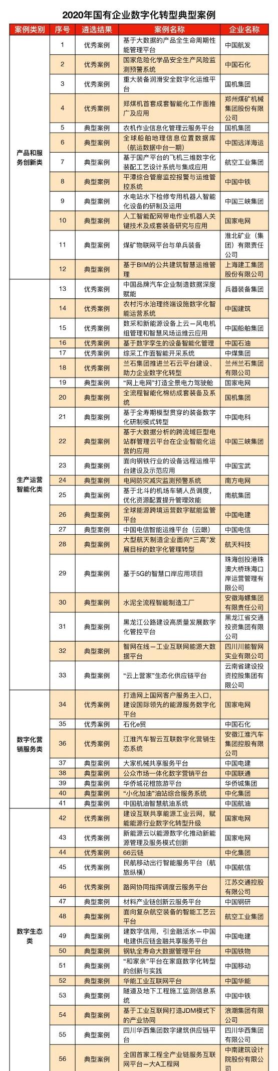 国资委图一.png